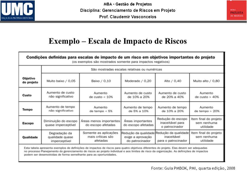 Exemplo – Escala de Impacto de Riscos