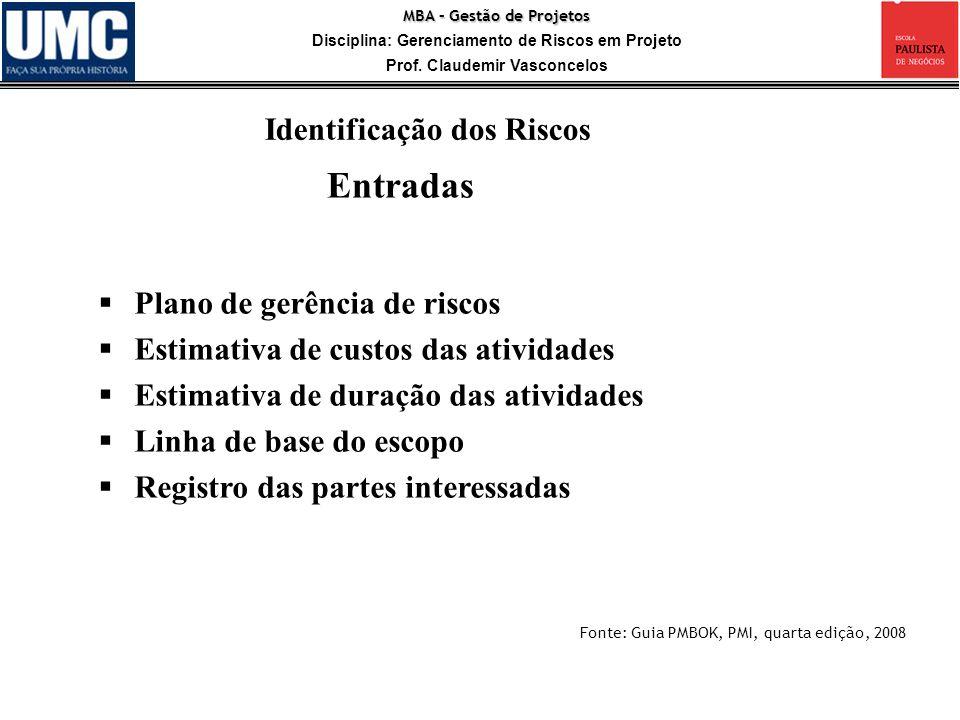 Entradas Identificação dos Riscos Plano de gerência de riscos
