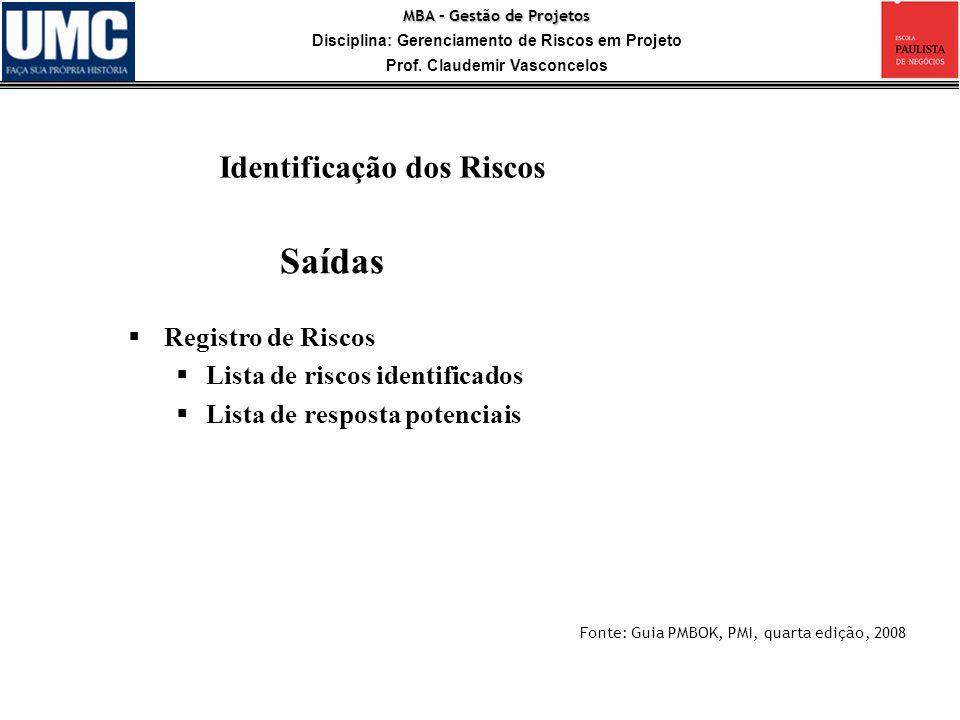 Saídas Identificação dos Riscos Registro de Riscos