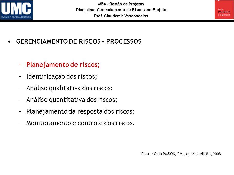 GERENCIAMENTO DE RISCOS – PROCESSOS