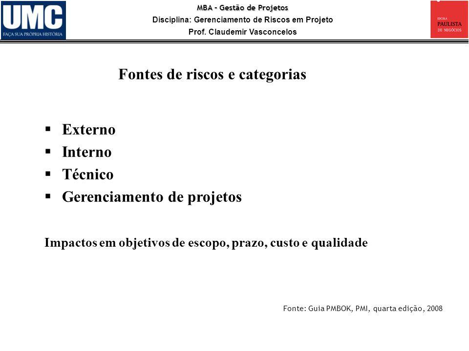 Fontes de riscos e categorias