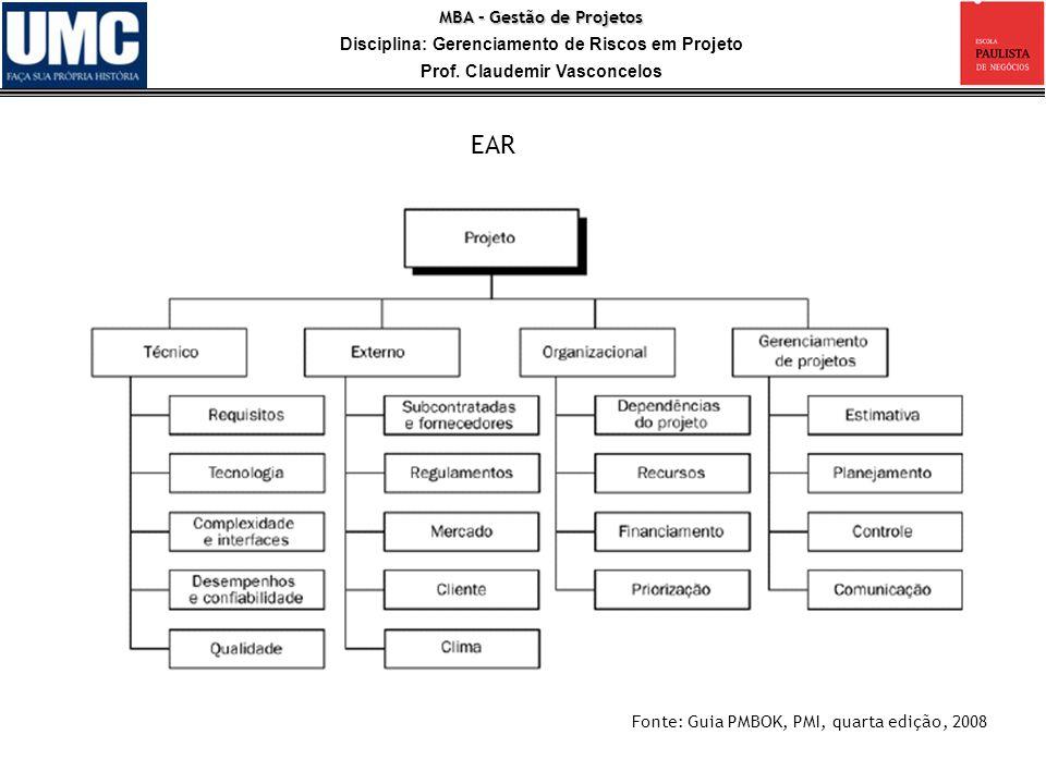 EAR Fonte: Guia PMBOK, PMI, quarta edição, 2008