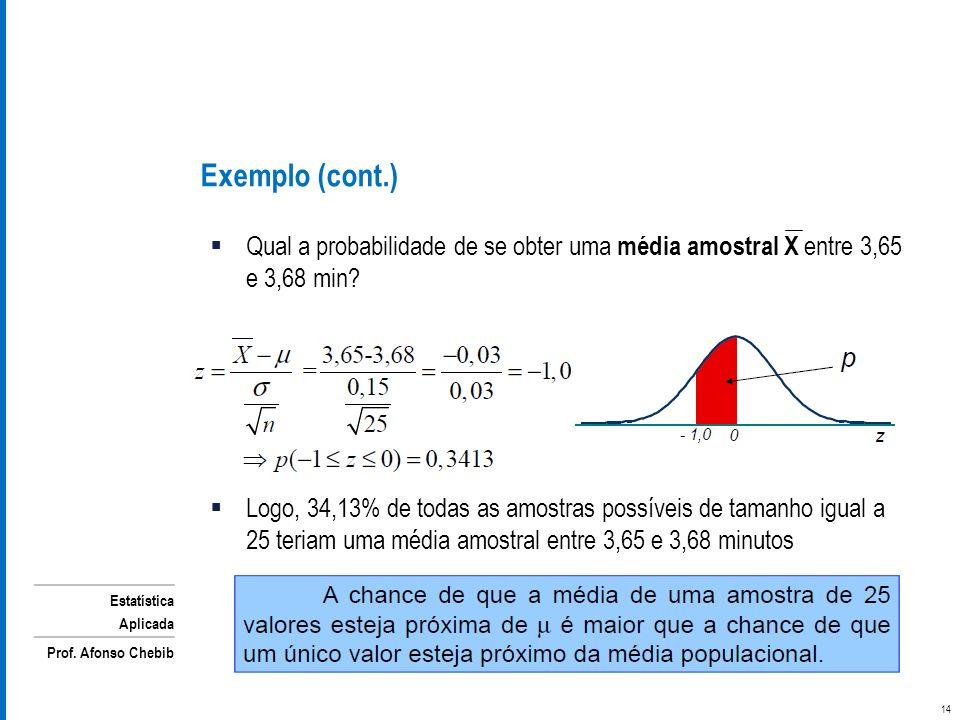 Exemplo (cont.) Qual a probabilidade de se obter uma média amostral X entre 3,65 e 3,68 min