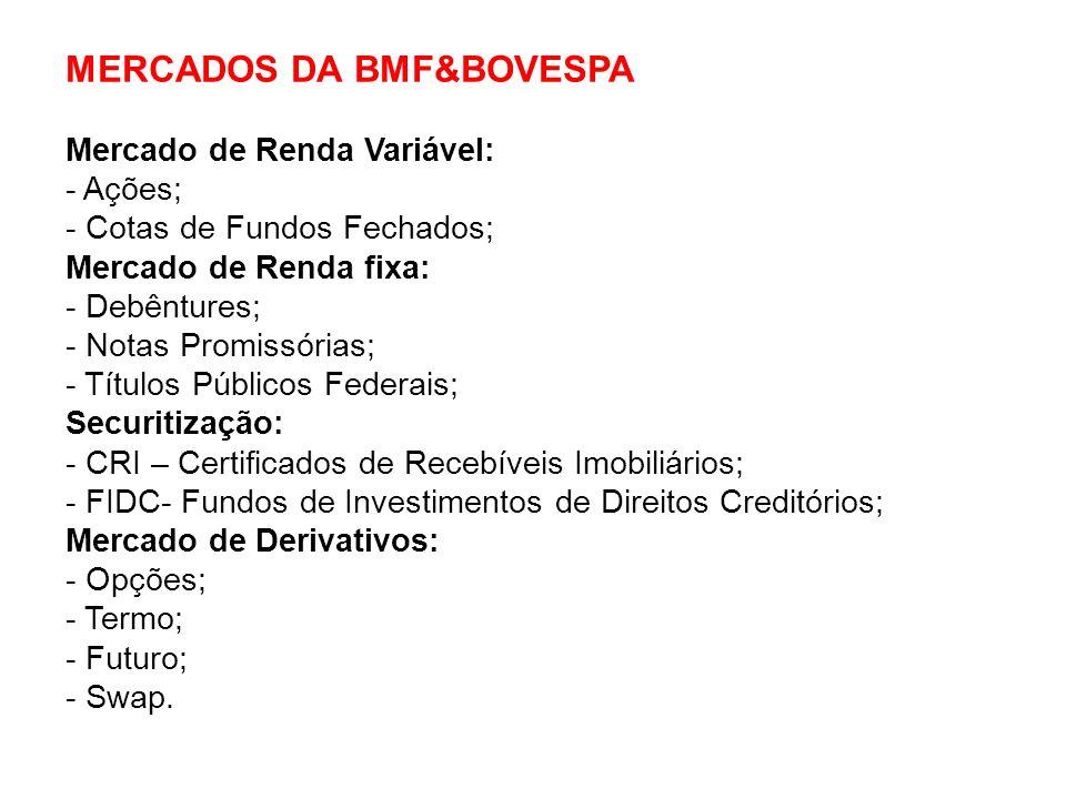 MERCADOS DA BMF&BOVESPA Mercado de Renda Variável: - Ações; - Cotas de Fundos Fechados; Mercado de Renda fixa: - Debêntures; - Notas Promissórias; - Títulos Públicos Federais; Securitização: - CRI – Certificados de Recebíveis Imobiliários; - FIDC- Fundos de Investimentos de Direitos Creditórios; Mercado de Derivativos: - Opções; - Termo; - Futuro; - Swap.
