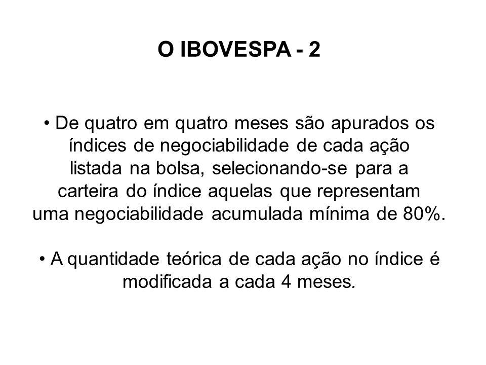 O IBOVESPA - 2 • De quatro em quatro meses são apurados os índices de negociabilidade de cada ação listada na bolsa, selecionando-se para a carteira do índice aquelas que representam uma negociabilidade acumulada mínima de 80%.