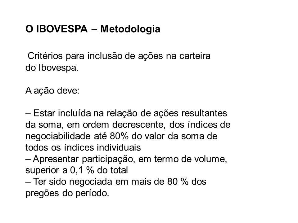 O IBOVESPA – Metodologia Critérios para inclusão de ações na carteira do Ibovespa.