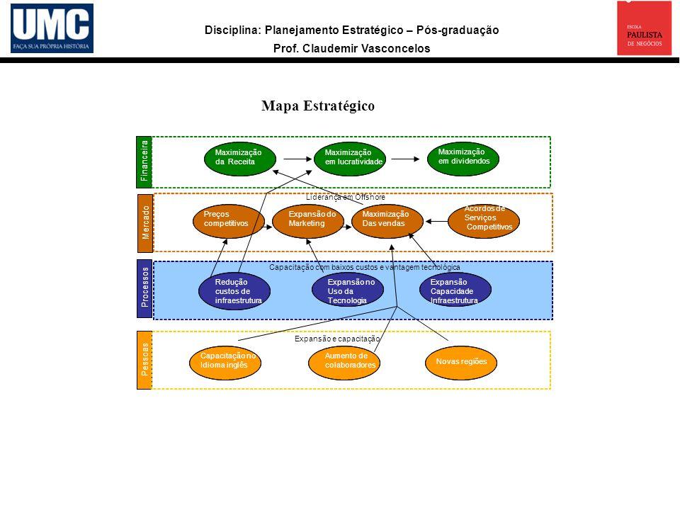 a Mapa Estratégico 11 Financeira Mercado Processos Pessoas Maximização