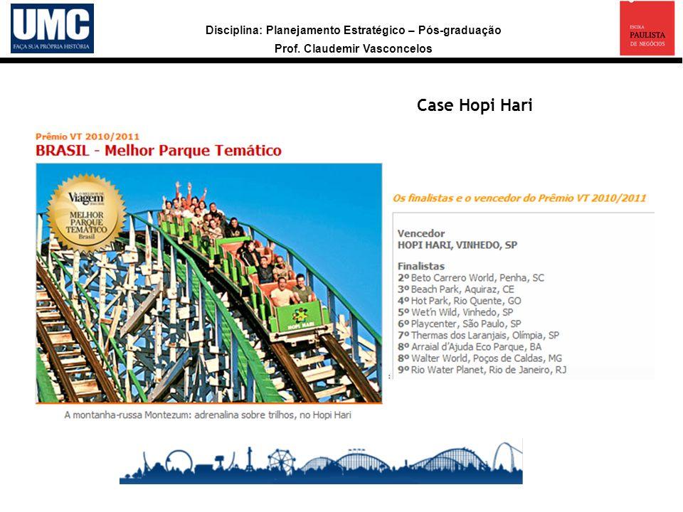 Case Hopi Hari a 15