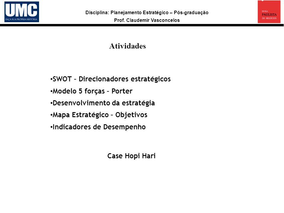 Atividades SWOT – Direcionadores estratégicos Modelo 5 forças – Porter