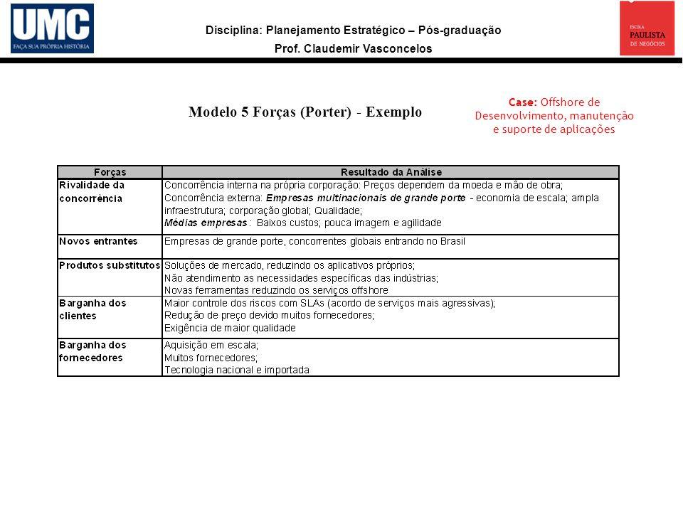 Case: Offshore de Desenvolvimento, manutenção e suporte de aplicações
