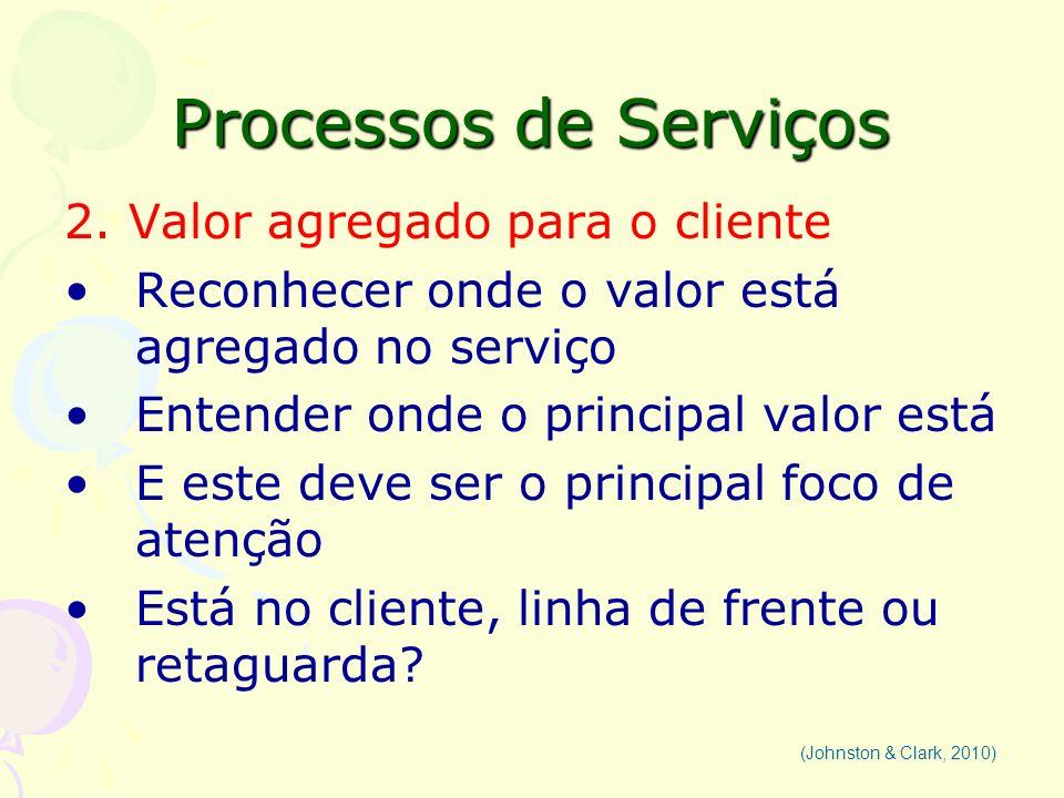 Processos de Serviços 2. Valor agregado para o cliente