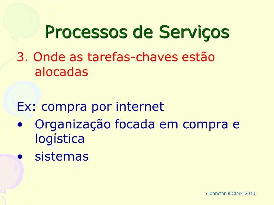 Processos de Serviços 3. Onde as tarefas-chaves estão alocadas