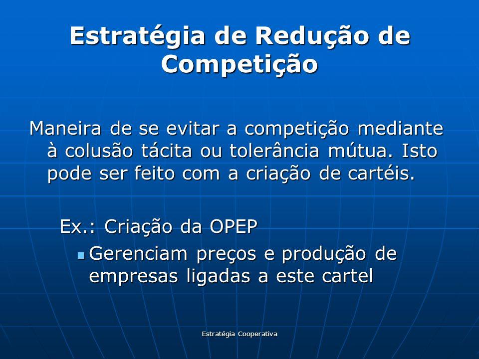 Estratégia de Redução de Competição
