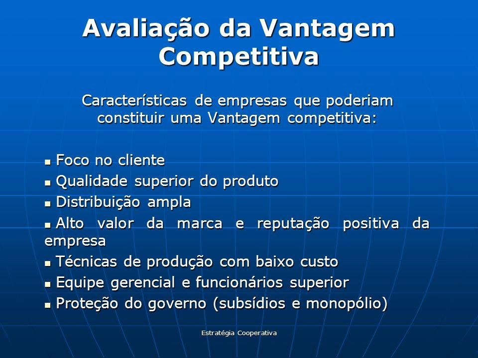 Avaliação da Vantagem Competitiva