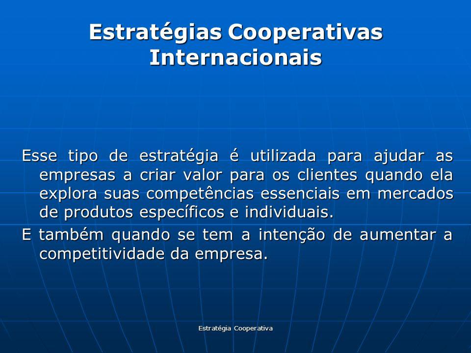 Estratégias Cooperativas Internacionais