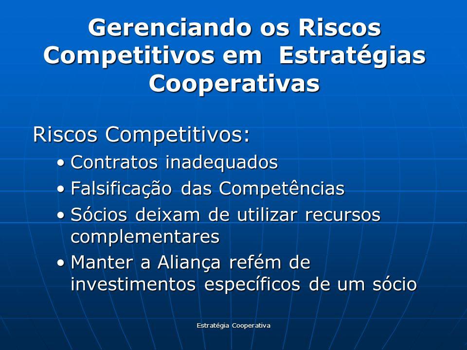 Gerenciando os Riscos Competitivos em Estratégias Cooperativas