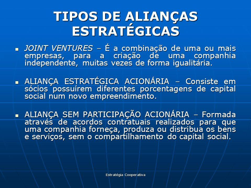 TIPOS DE ALIANÇAS ESTRATÉGICAS