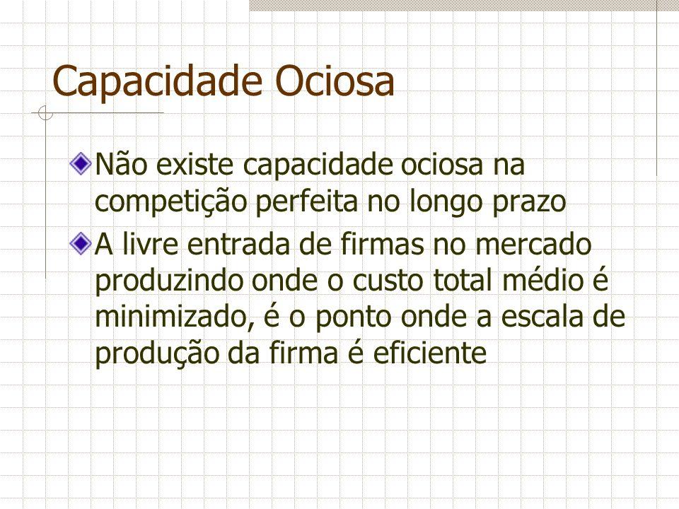 Capacidade OciosaNão existe capacidade ociosa na competição perfeita no longo prazo.