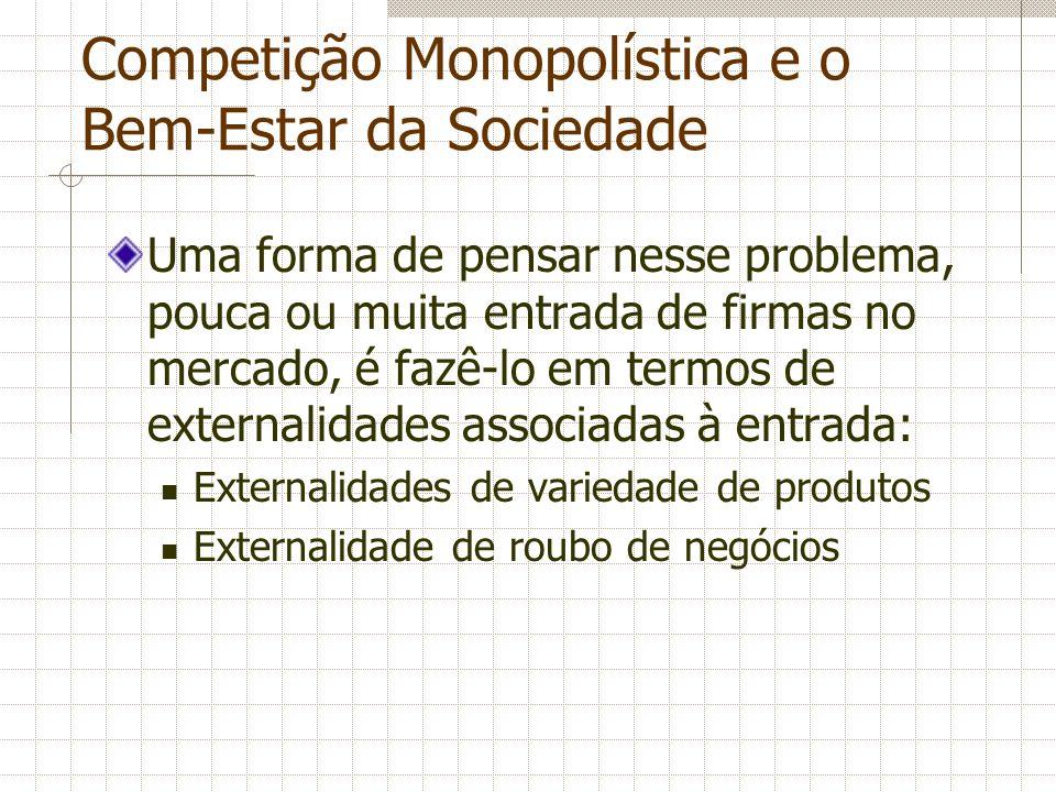 Competição Monopolística e o Bem-Estar da Sociedade