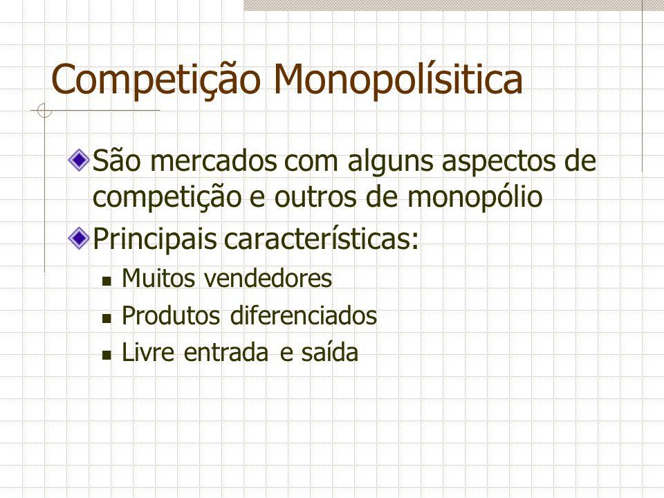 Competição Monopolísitica