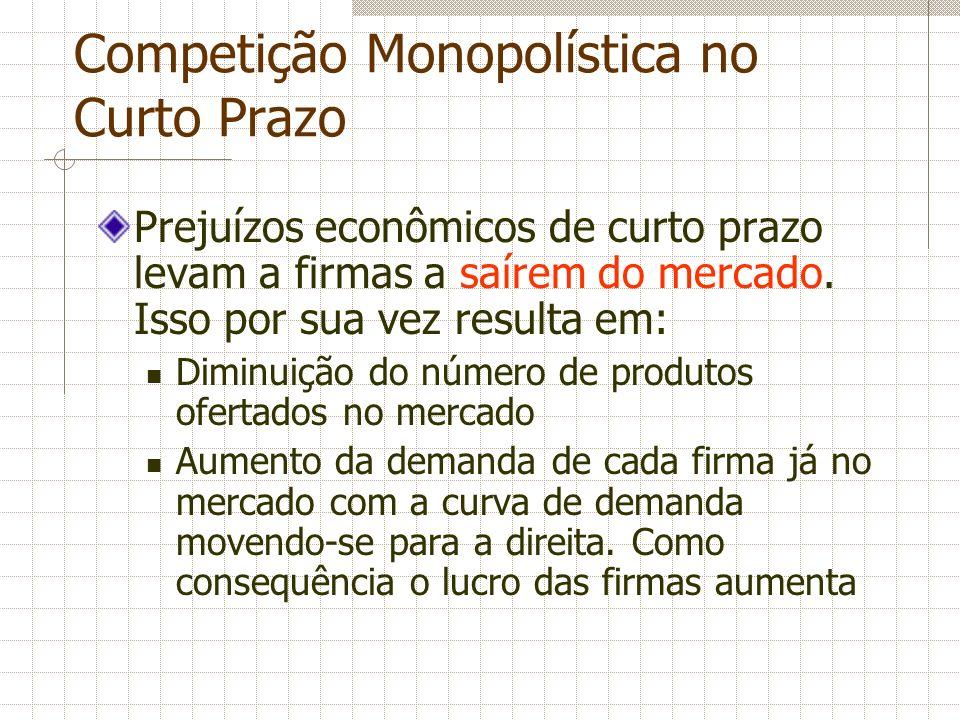 Competição Monopolística no Curto Prazo