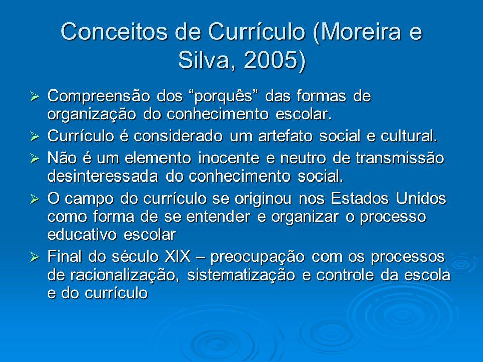Conceitos de Currículo (Moreira e Silva, 2005)
