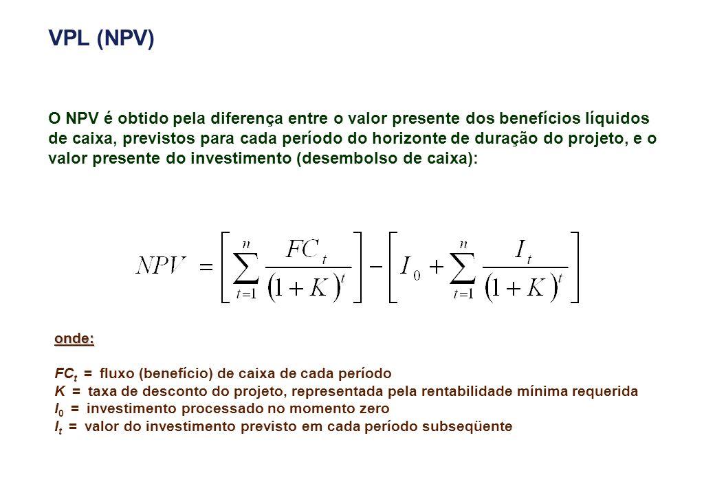 VPL (NPV) Exemplo ilustrativo: