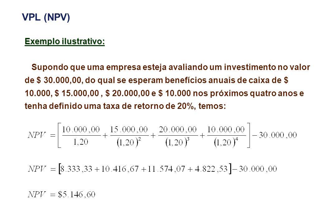 VPL (NPV) Um NPV positivo demonstra uma rentabilidade superior à