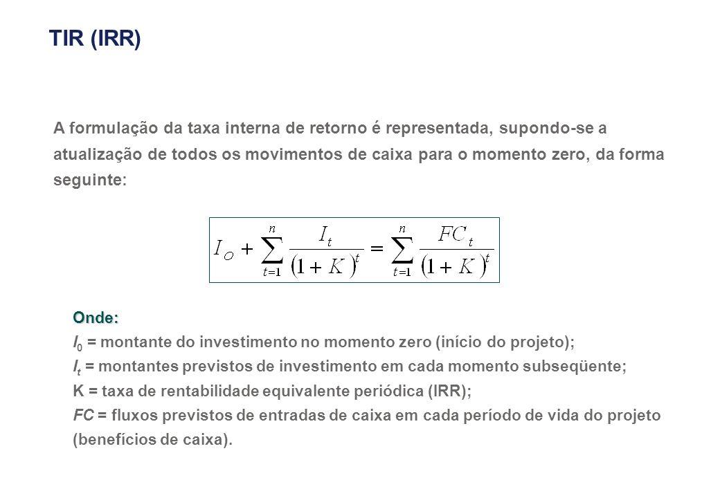 TIR (IRR) Exemplo ilustrativo