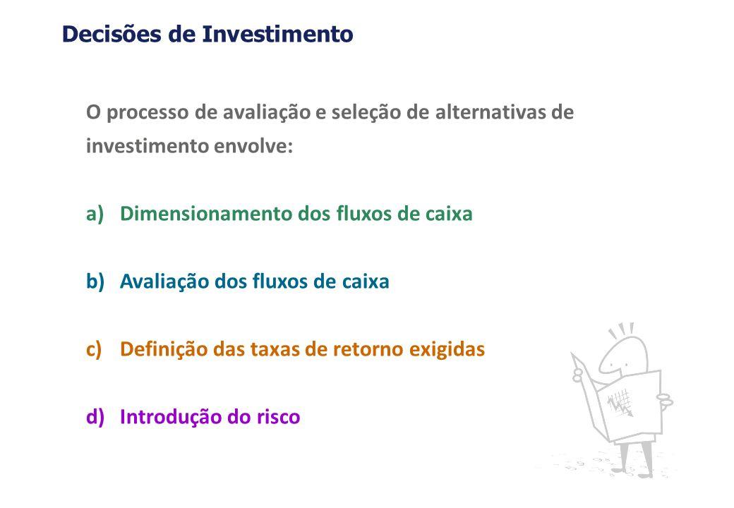 Propostas de Investimento