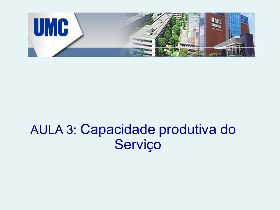 AULA 3: Capacidade produtiva do Serviço