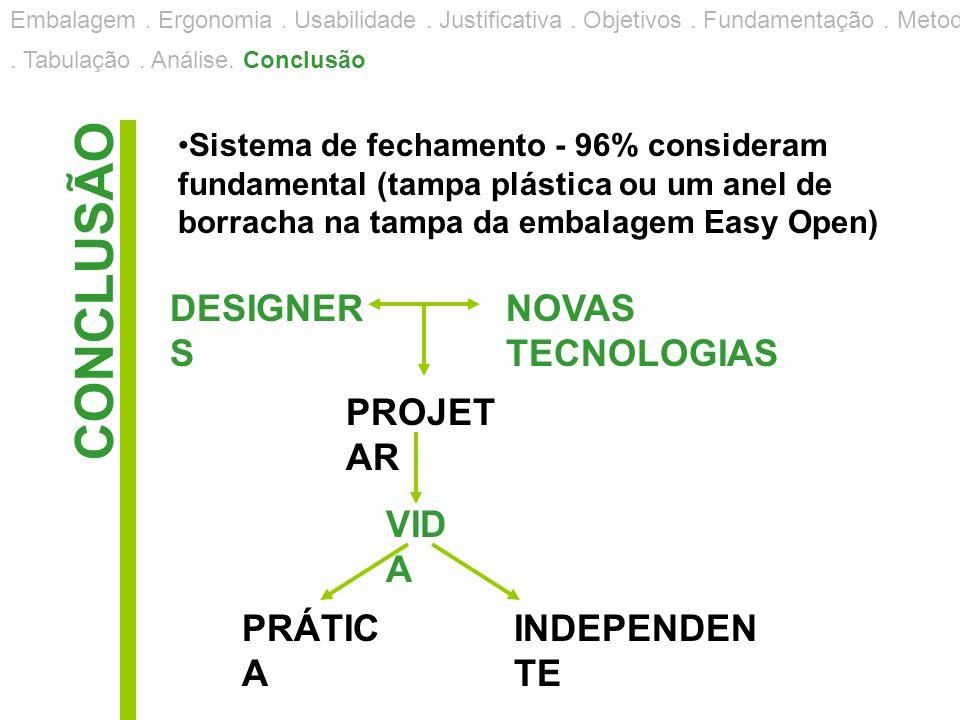 CONCLUSÃO DESIGNERS NOVAS TECNOLOGIAS PROJETAR VIDA PRÁTICA