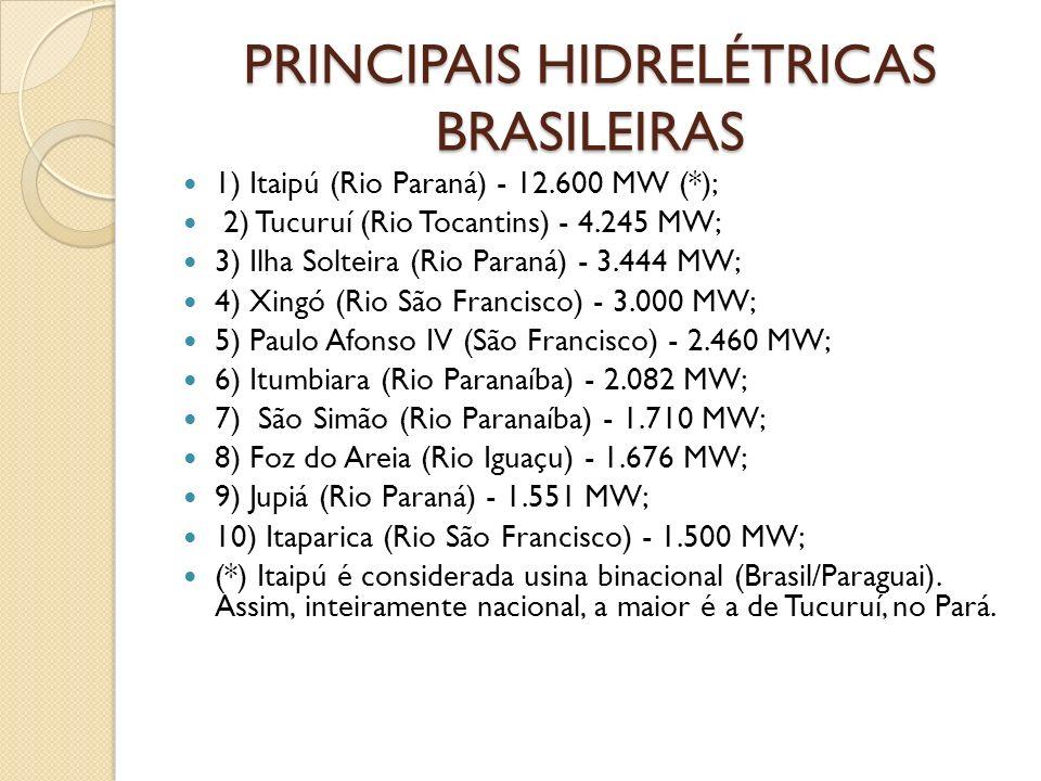 PRINCIPAIS HIDRELÉTRICAS BRASILEIRAS