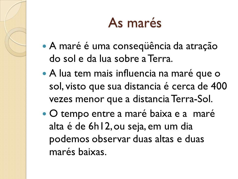 As marés A maré é uma conseqüência da atração do sol e da lua sobre a Terra.