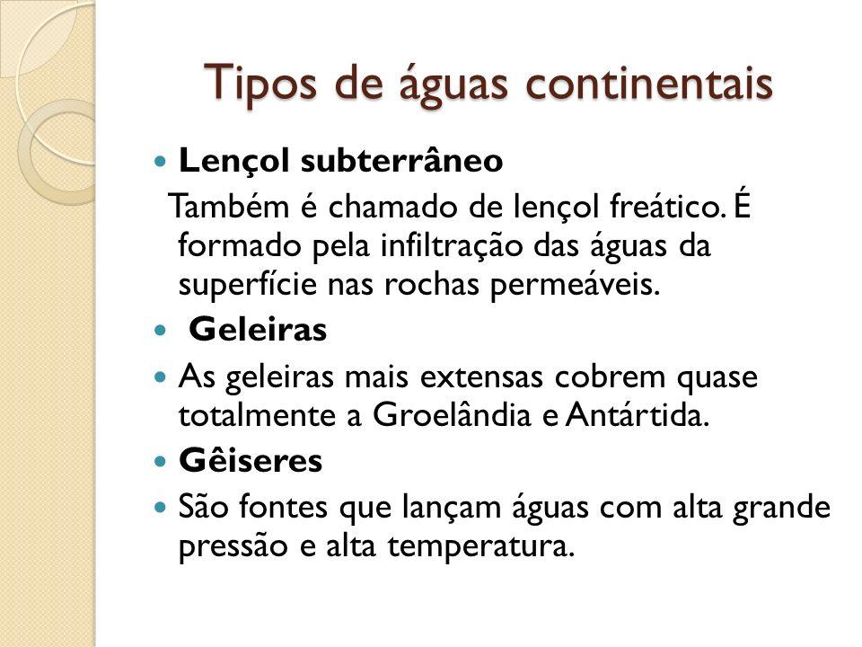 Tipos de águas continentais