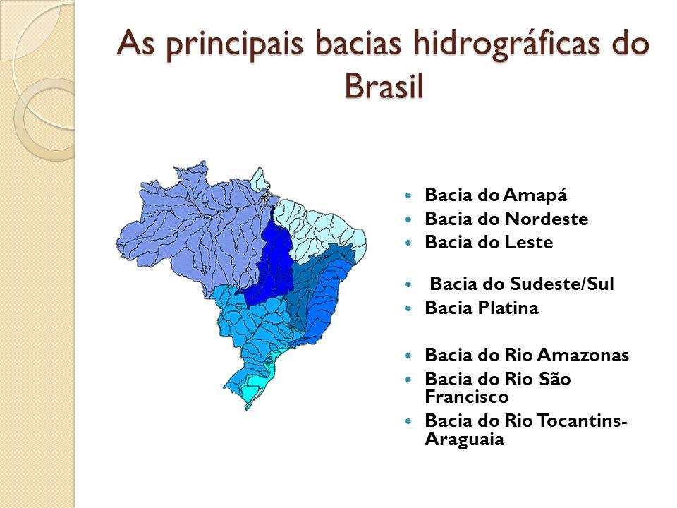 As principais bacias hidrográficas do Brasil