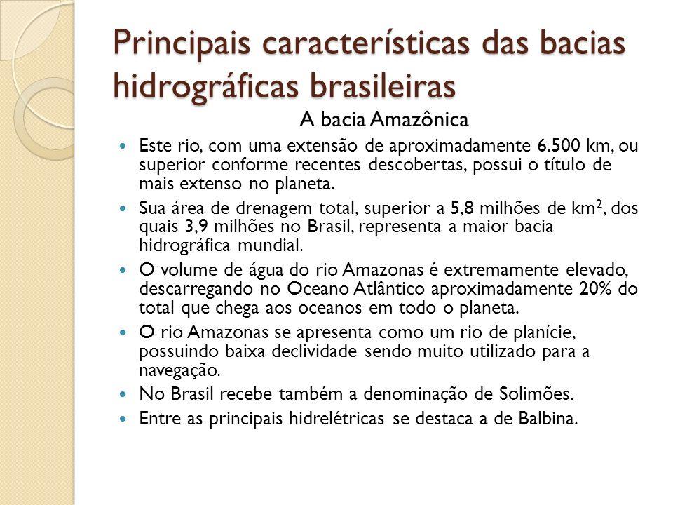 Principais características das bacias hidrográficas brasileiras