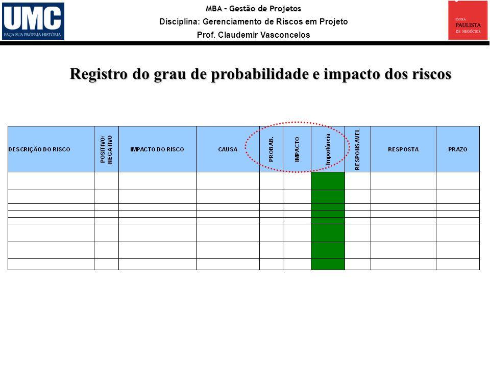 Registro do grau de probabilidade e impacto dos riscos