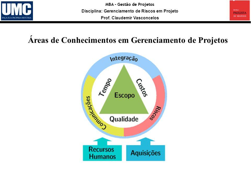 Áreas de Conhecimentos em Gerenciamento de Projetos