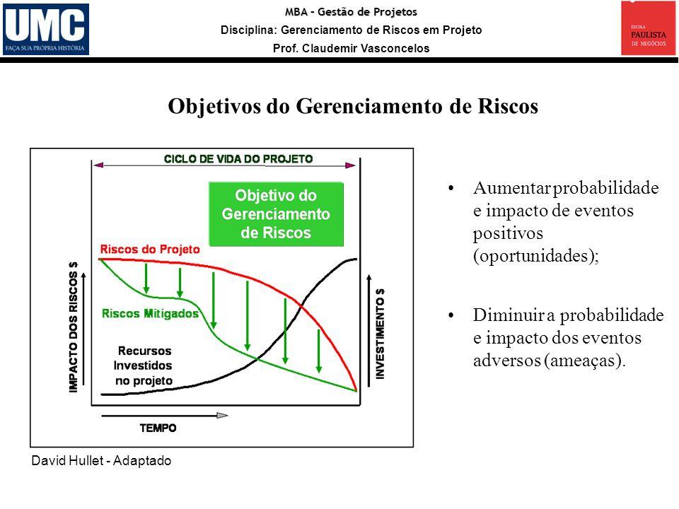 Objetivos do Gerenciamento de Riscos