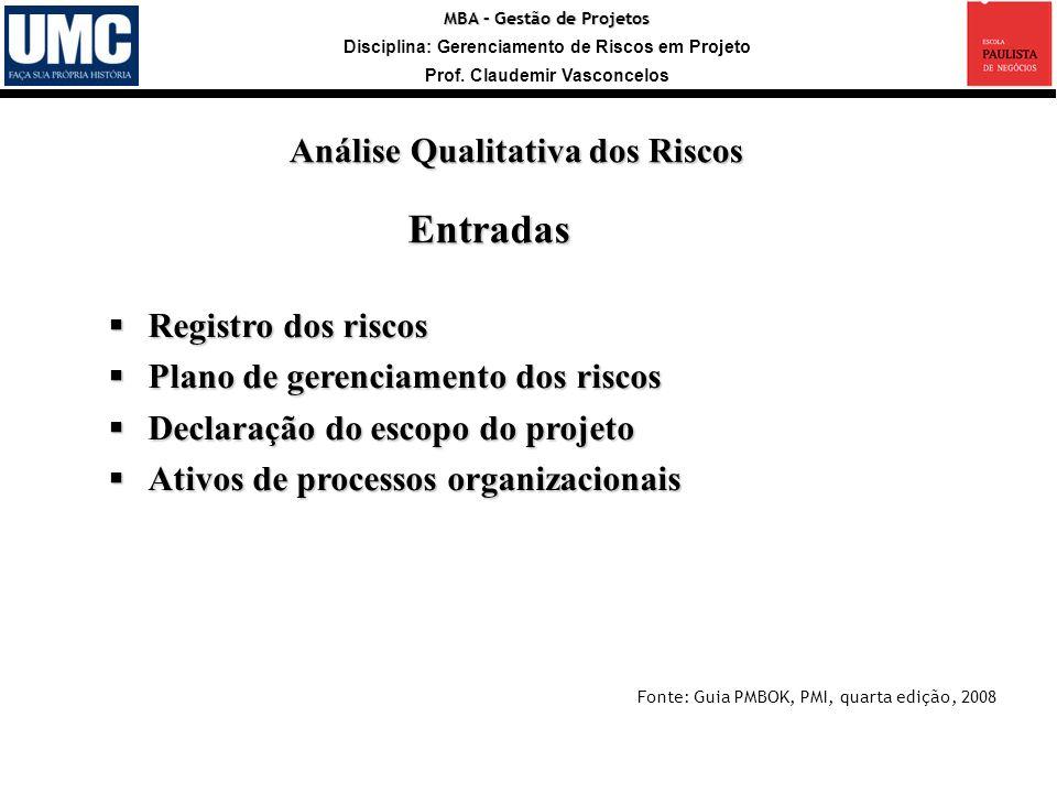 Entradas Análise Qualitativa dos Riscos Registro dos riscos