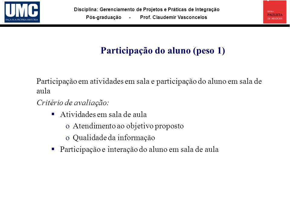 Participação do aluno (peso 1)