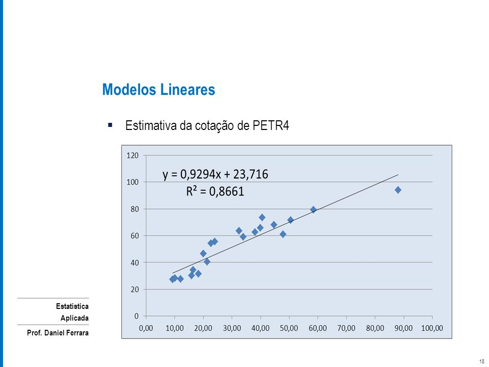 Modelos Lineares Estimativa da cotação de PETR4
