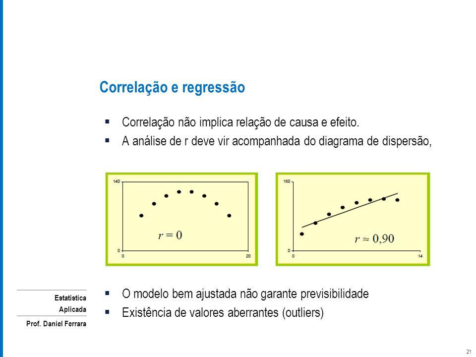 Correlação e regressão
