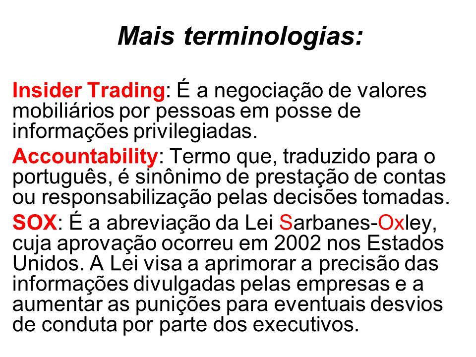 Mais terminologias: Insider Trading: É a negociação de valores mobiliários por pessoas em posse de informações privilegiadas.