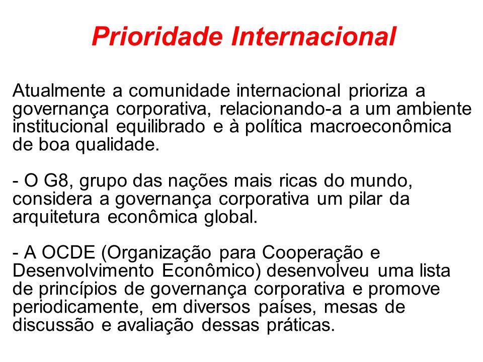 Prioridade Internacional