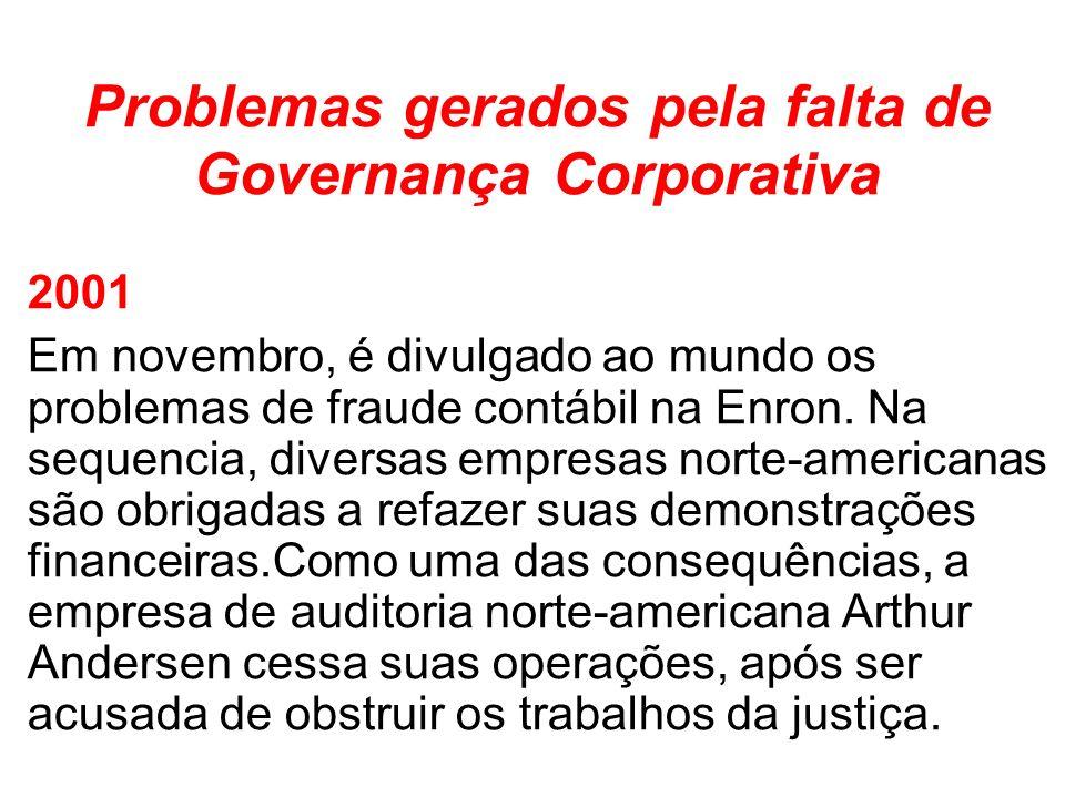 Problemas gerados pela falta de Governança Corporativa