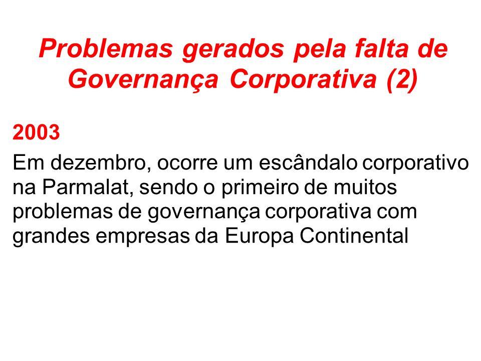 Problemas gerados pela falta de Governança Corporativa (2)
