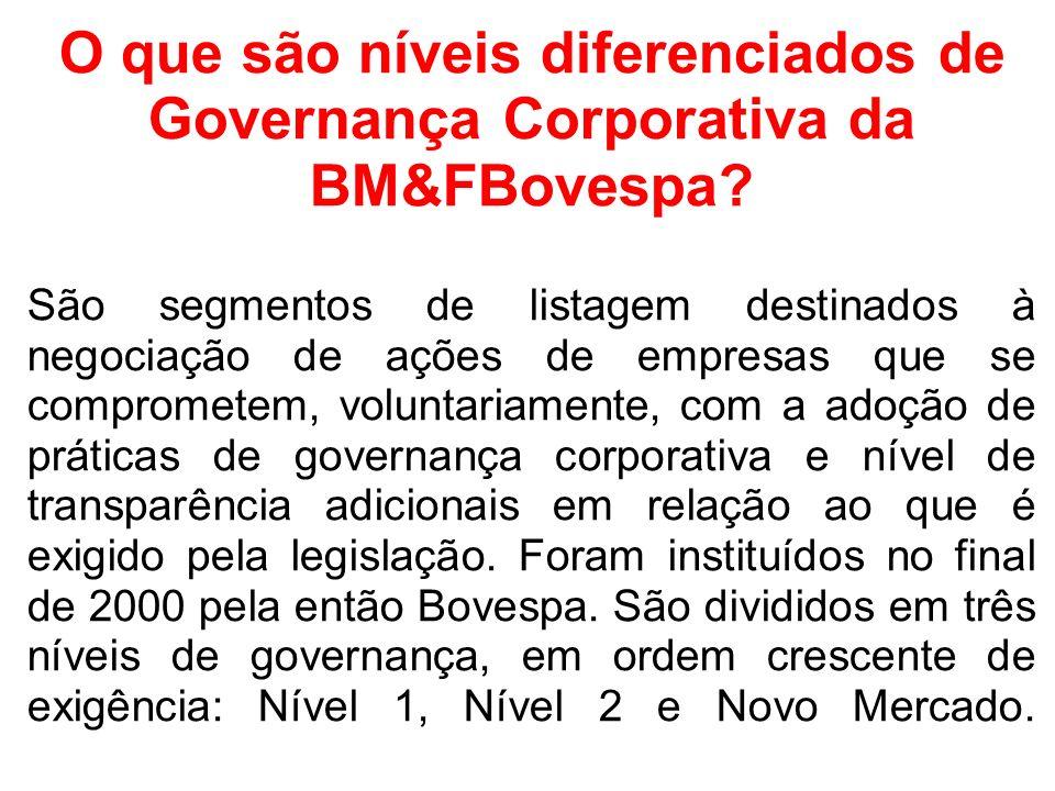 O que são níveis diferenciados de Governança Corporativa da BM&FBovespa