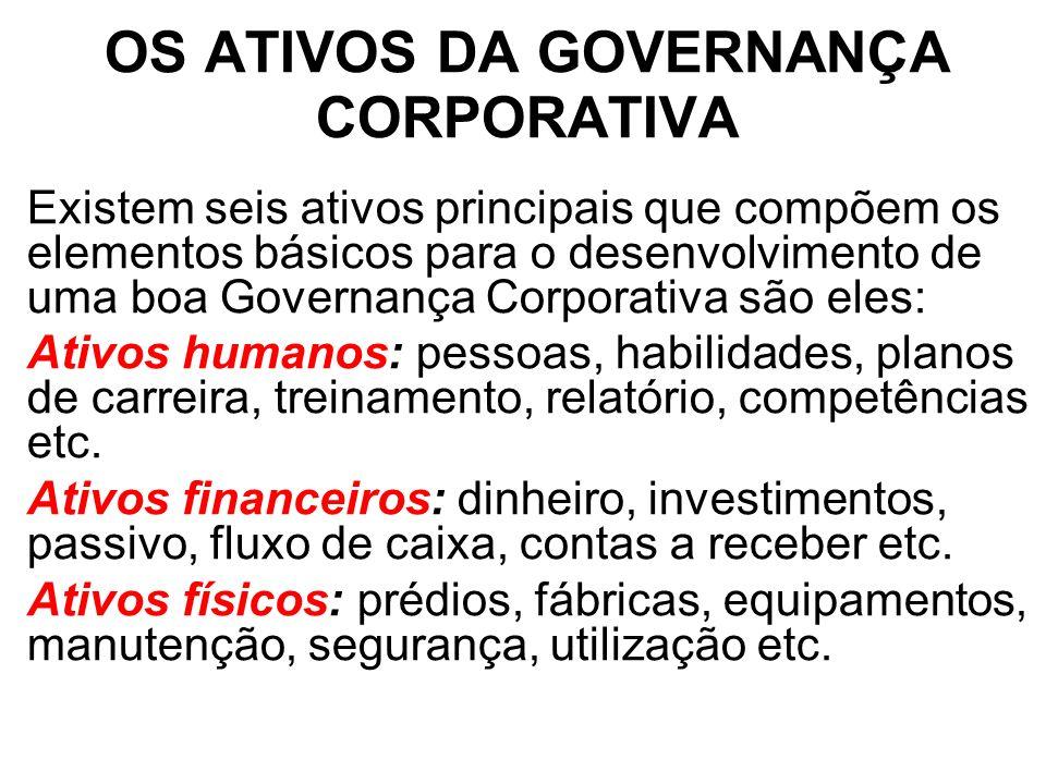 OS ATIVOS DA GOVERNANÇA CORPORATIVA